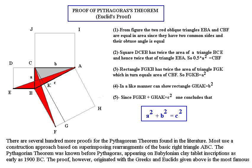 prove gauss divergence theorem